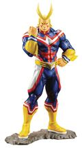 My Hero Academia All Might Artfx J Statue (Net) (C: 1-1-2)