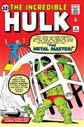 True Believers Hulk Head of Banner #1